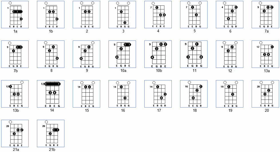 ULTIMATE BASS CHORD CHART: E- MOLL